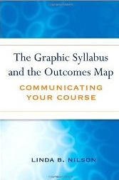 The Graphic Syllabus by Nilson.